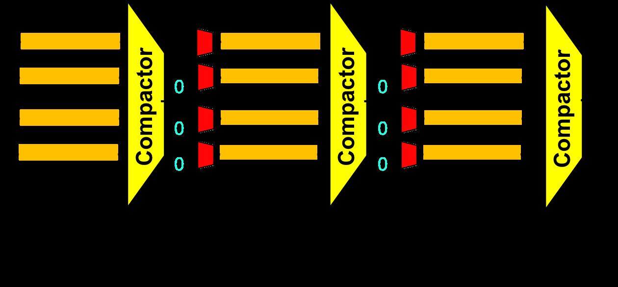 EC architecture
