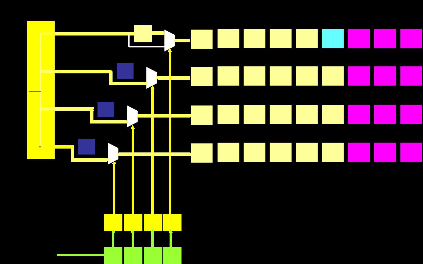 align encode