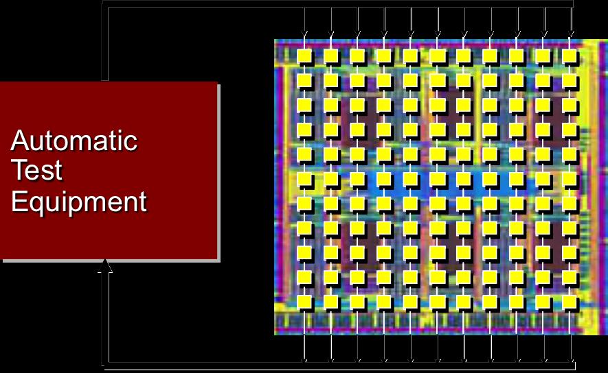 tester-chip